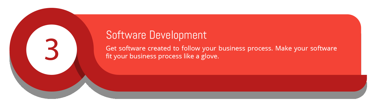 Software Development Pillar 3 of Software